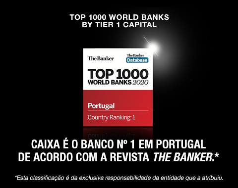 Top1000 World Banks