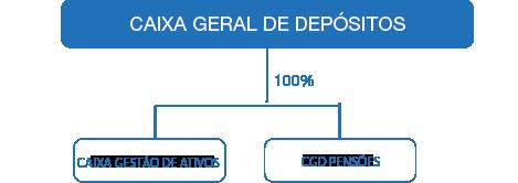 Caixa geral depositos contactos 24h